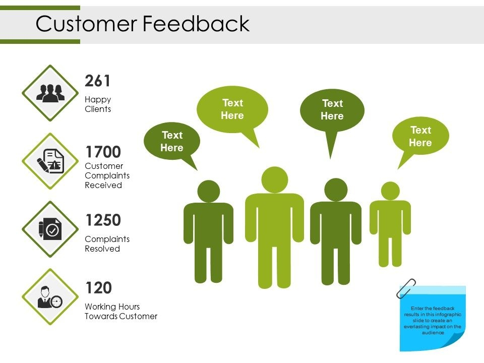 customer feedback powerpoint slide background picture