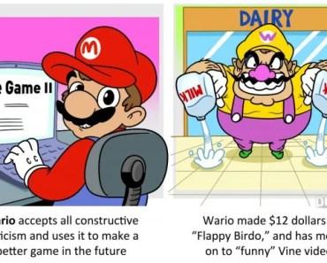 Making An Indie Game: Mario Vs Wario