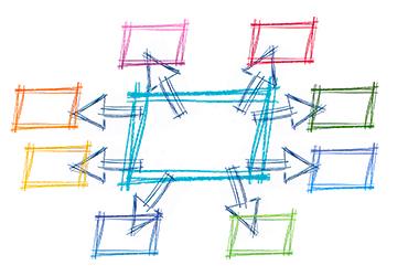 [COURRIER] Mobilité : l'UNSA-SDIS33 veut faire évoluer les critères retenus pour les mutations et les nominations