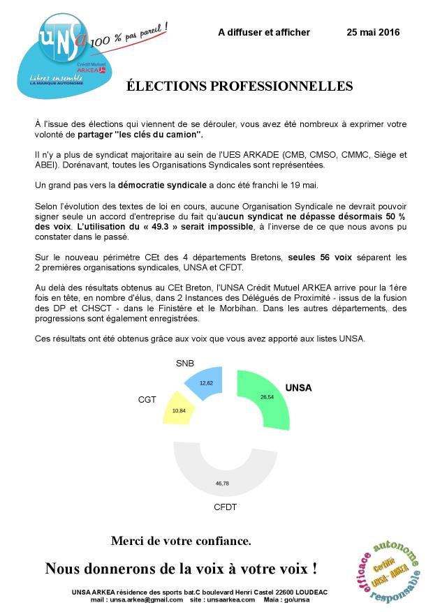 2016.05.25 UNSA tract post élections