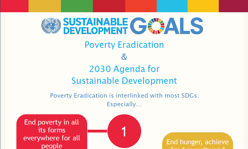 Poverty Eradication & 2030 Agenda for Sustainable Development