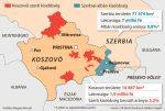Neuordnung des Balkans?
