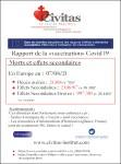 """Bericht über Covid-""""Impfung"""": Todesfälle und Nebenwirkungen in Europa zum 07/08/21"""