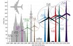 """""""Energiewende"""" soll dank """"Klimakrise"""" Groß-Konzernen Milliardengewinne verschaffen   Teil 2"""