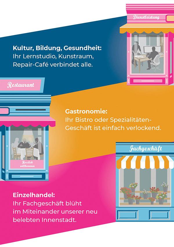 Sofortprogramm Innenstadt für drei Geschäftsbereiche