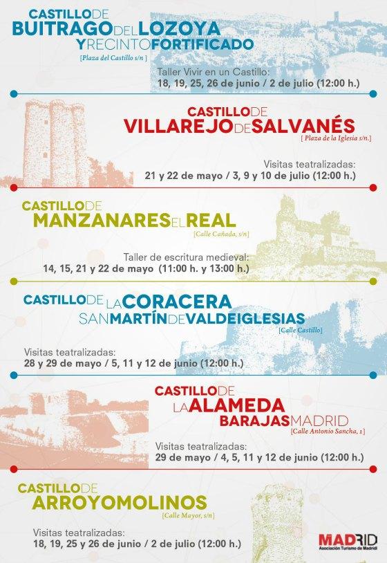 Castillos Con Historia Comunidad de Madrid
