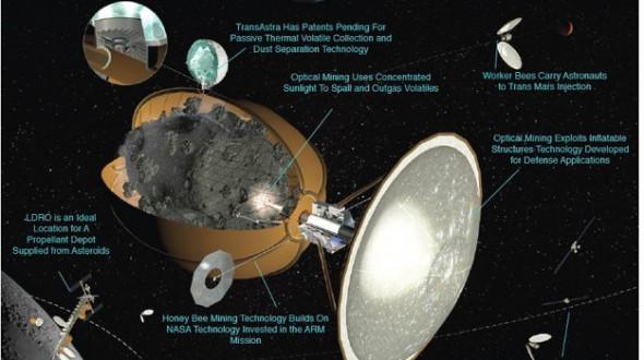 asteroid_optical_mining-590x330