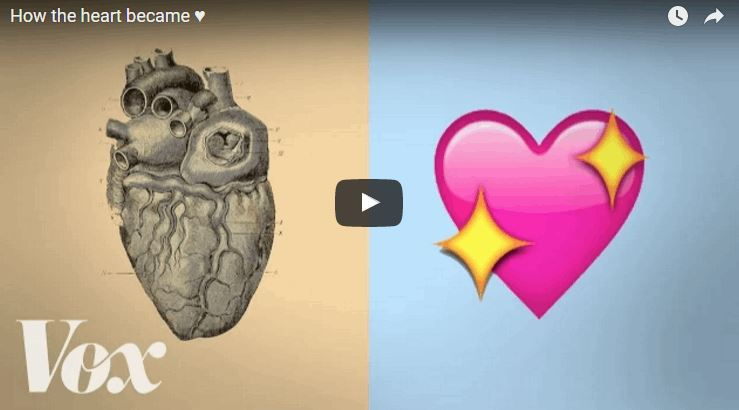 That's How Human Heart Became a Symbol of Love