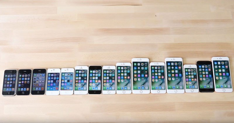 Speed Test of every iphone ever