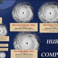 A Hurricane Size Comparison Over the Years
