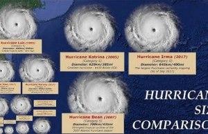 Hurricane Sizes