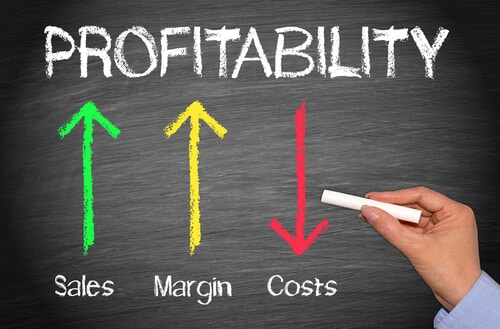Usaha modal kecil profitability