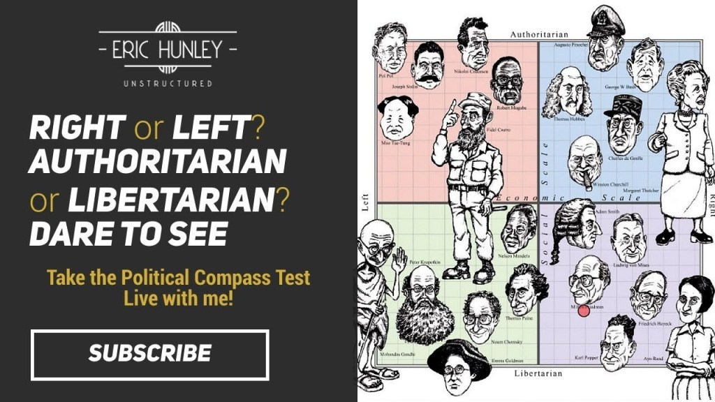 Political Compass Test - Eric Hunley Unstructured
