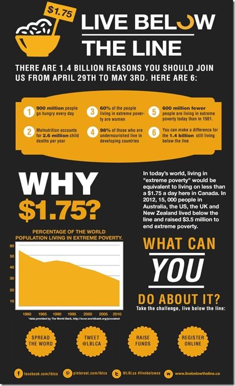 LBL-infographic