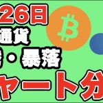 暗号通貨4月26日最新チャート分析【仮想通貨】