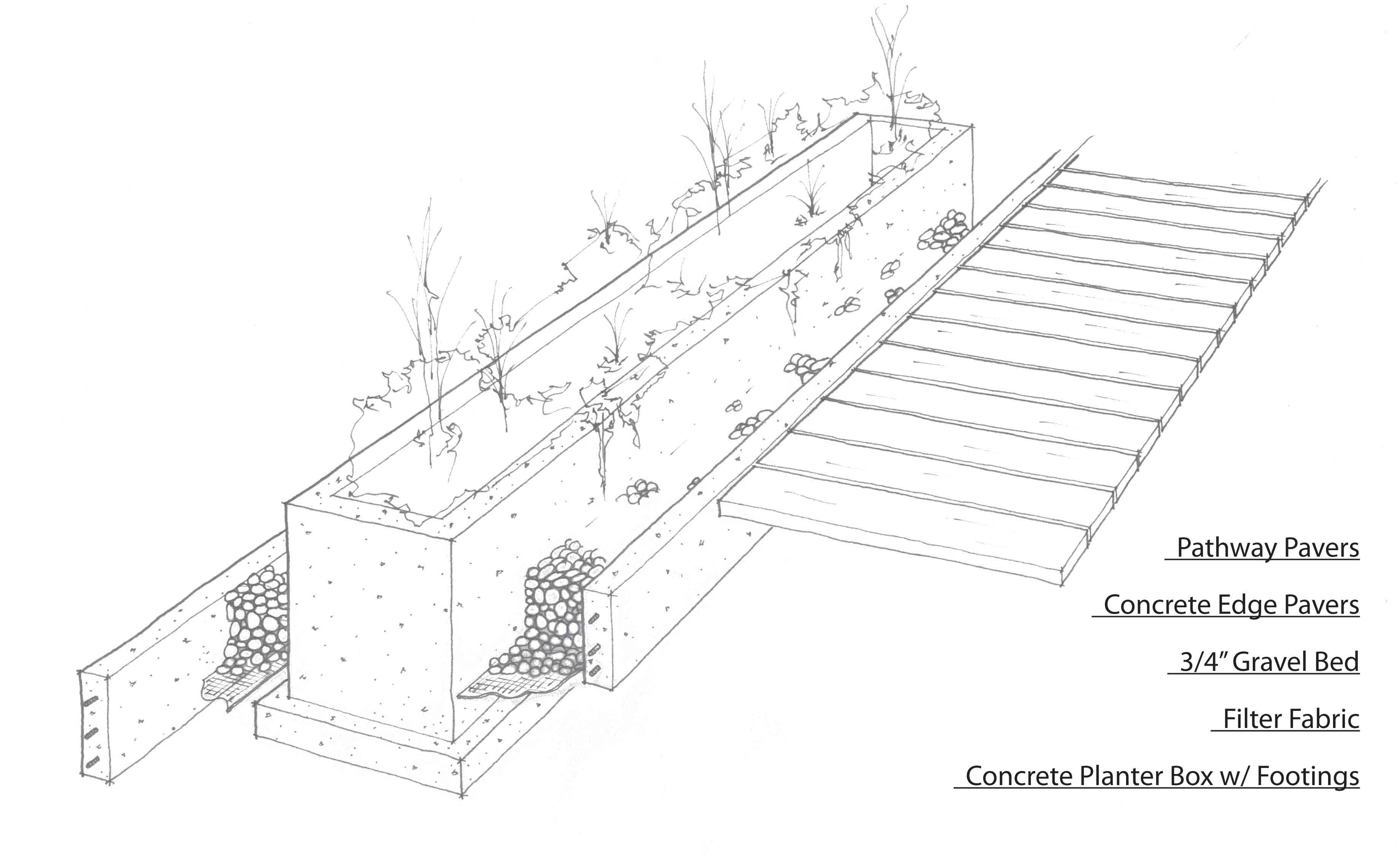 Planter Details