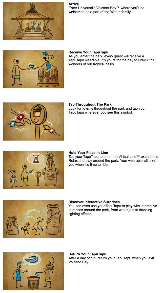 taputapu-instructions