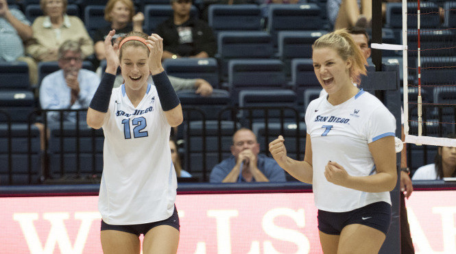 Photo Courtesy of USD Athletics Freshman Lauren Fuller (left) and junior Lisa Kramer (right) were instrumental to the team's success in 2015.