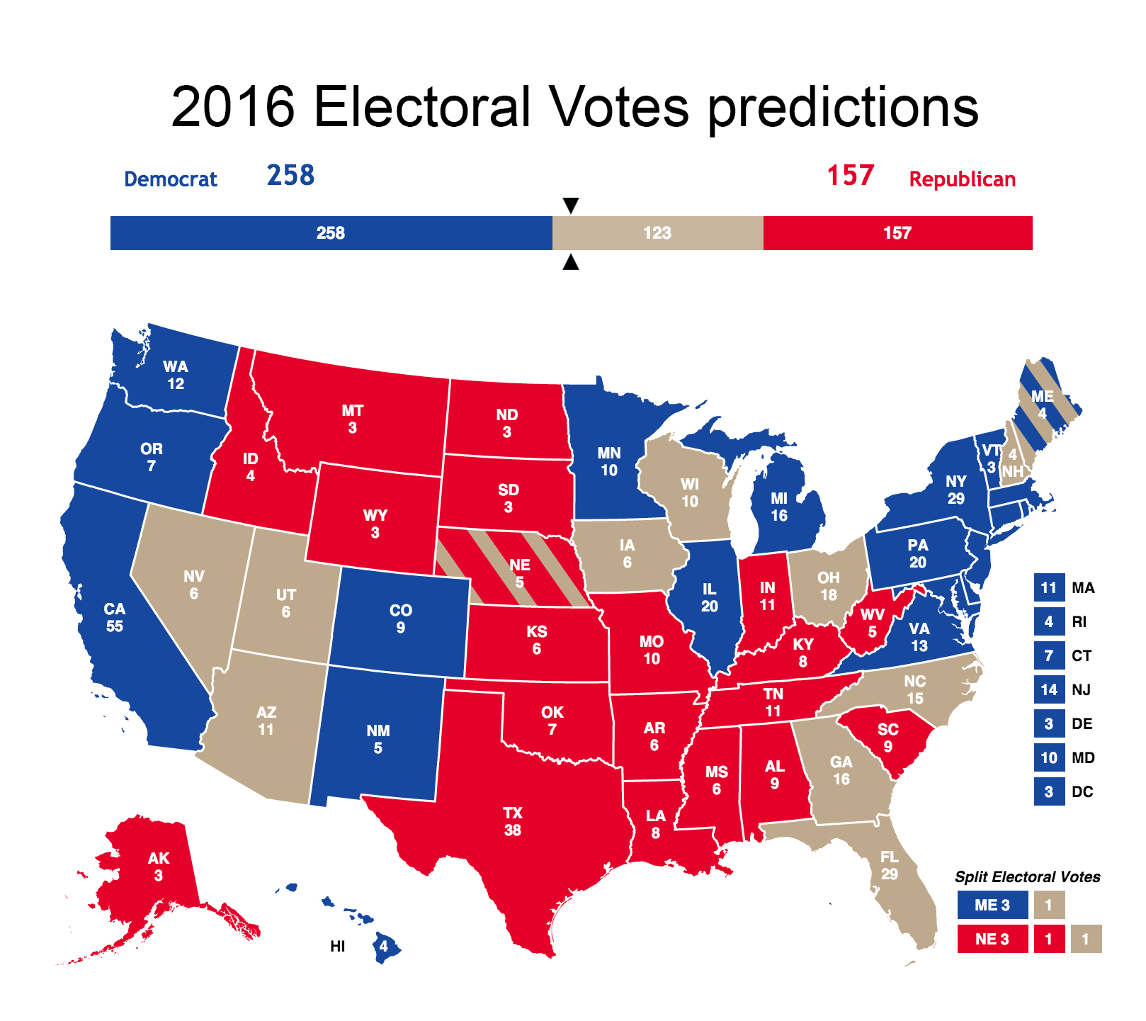 The race to 270 electoral votes and what that means USD Student Media