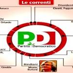 Geografia del partito di Renzi: I fedeli al patto del Nazareno