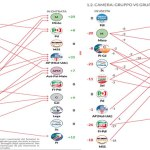 """Specialità italiana: I """"trasformisti"""" della politica"""