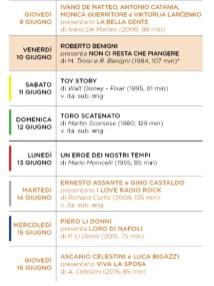 Cinema Trastevere 2