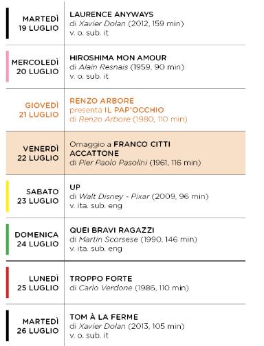 Cinema Trastevere 7
