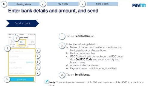 Send Money Using Paytm