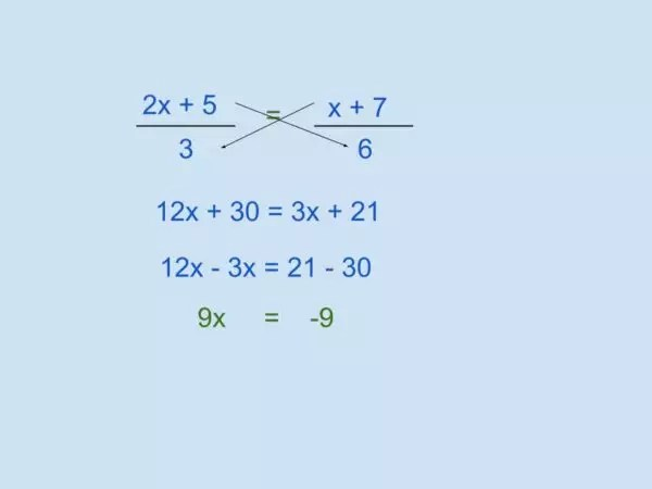 How to do Cross Multiplication
