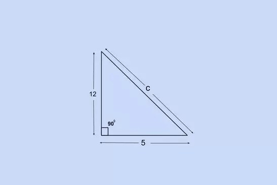 How to Find Hypotenuse when we know the Sides