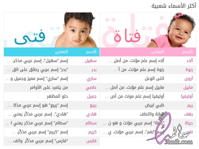 اسماء شعبية قديمةاسماء شعبية مصريةاكثر اسماء البنات