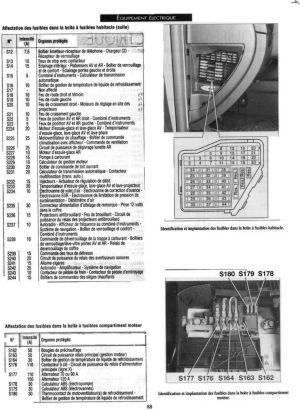 Boite a fusible et point de masse  Seat  Mécanique  Électronique  FORUM Technique