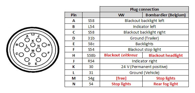24 volt u s military 12 pin trailer plug wiring diagram full