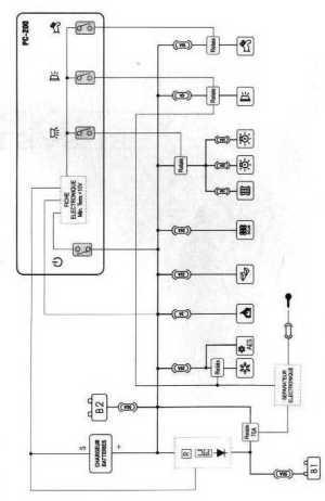 kopplingsschema cbe pc 200 | Husbilsklubbense