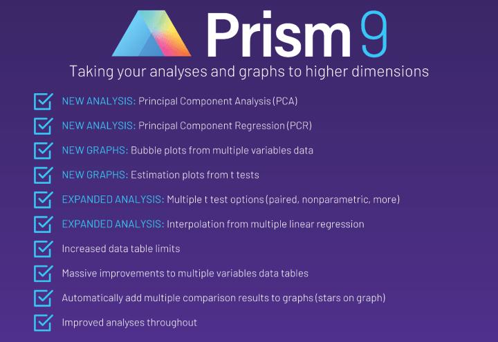 Graphpad Prism Free Download Crack