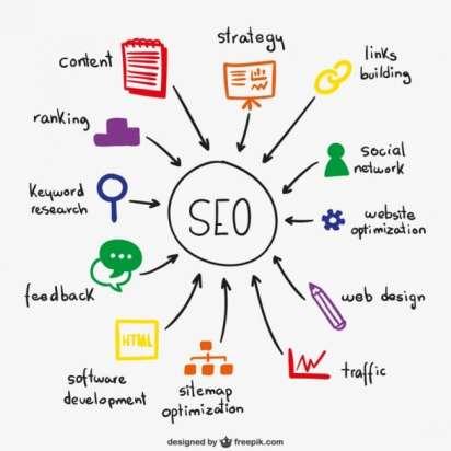 تهيئة المواقع seo لمحركات البحث