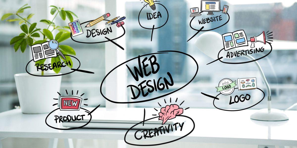 تصميم مواقع الشركات