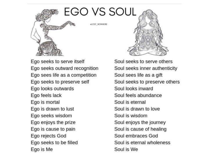 August Coffee Date // Ego vs. Soul