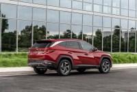 2023 Hyundai Tucson Release date