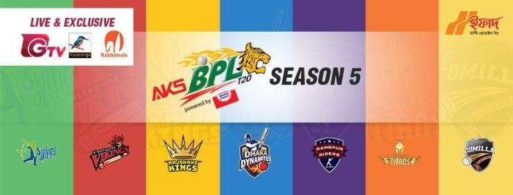 bangladesh-premier-league-bpl-teams-players-list
