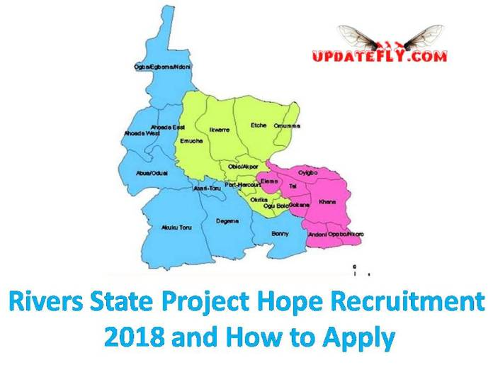 Rivers State Project Hope Recruitment