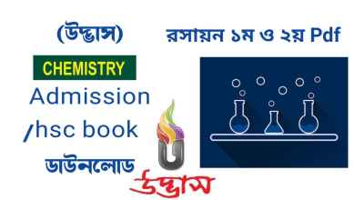 Photo of udvash chemistry concept book pdf Download