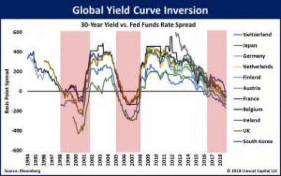 Global Inversion