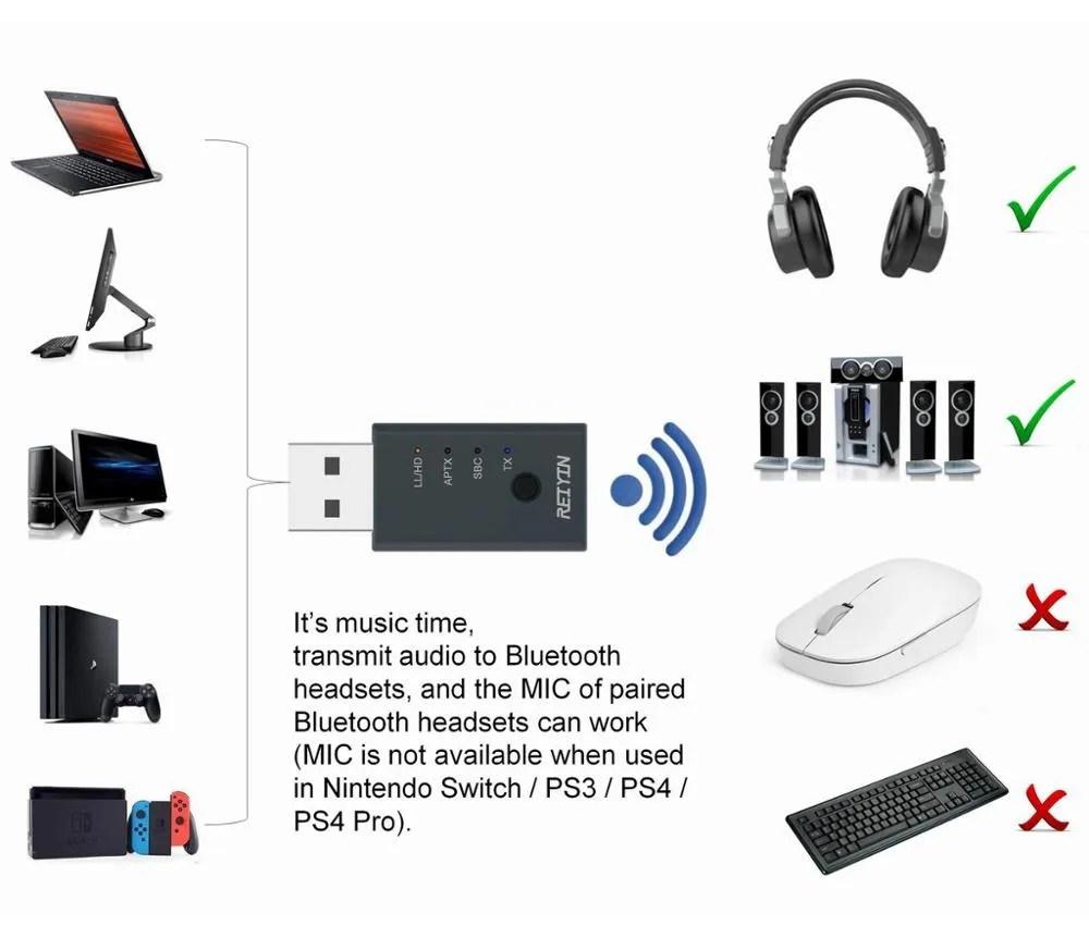 Bluetooth 5 0 Audio Transmitter For Ps4 Pc Upfront Trading