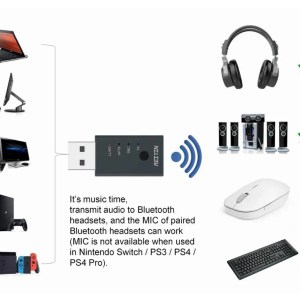 Bluetooth 5.0 Audio Transmitter for PS4 PC