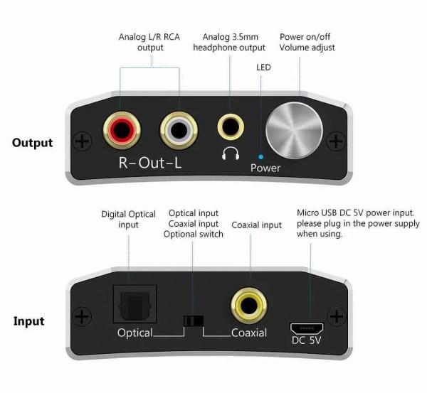 DAC 192kHz 24bit Audio Converter Digital Optical Coaxial Toslink to Analog 3