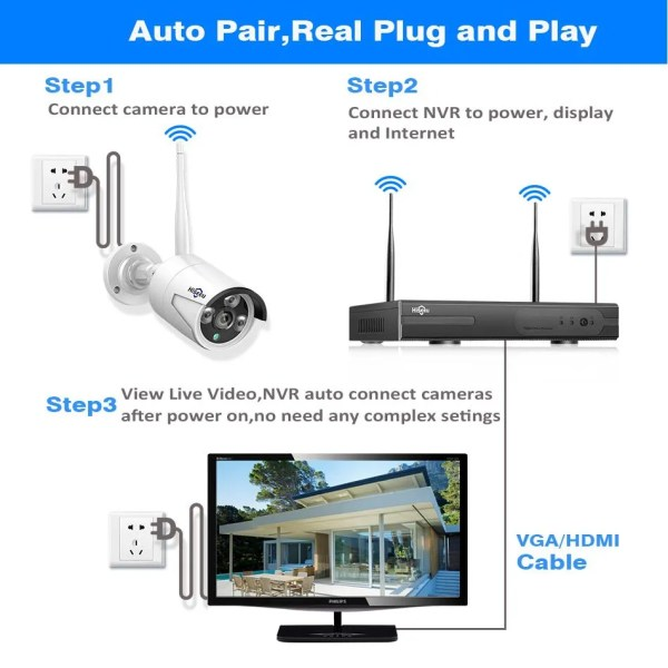 Hiseeu 8CH Wireless CCTV Security System 5
