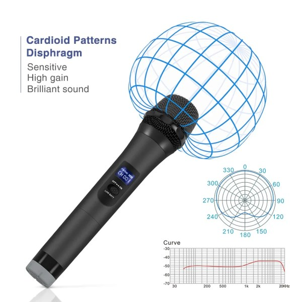 FIFINE UHF Wireless Handheld Dynamic Microphone and Receiver 1