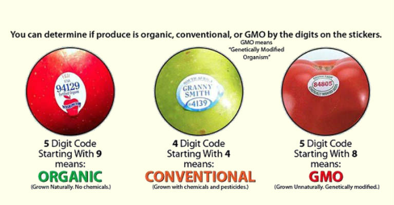 organicconventionalgmo
