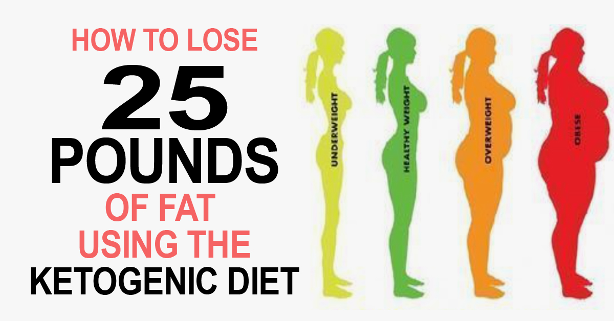 How To Lose 25 Pounds of Fat Using The Ketogenic Diet